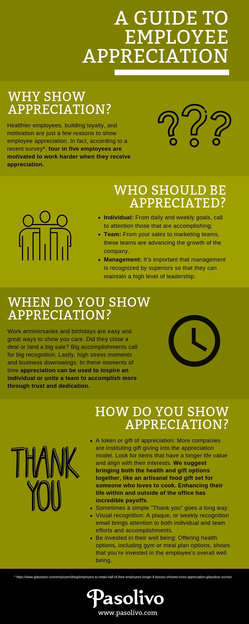 A guide to employee appreciation.final